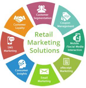 Retail Discount Store Sample Business Plan Entrepreneur