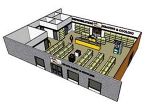 Business plan retail store scribd